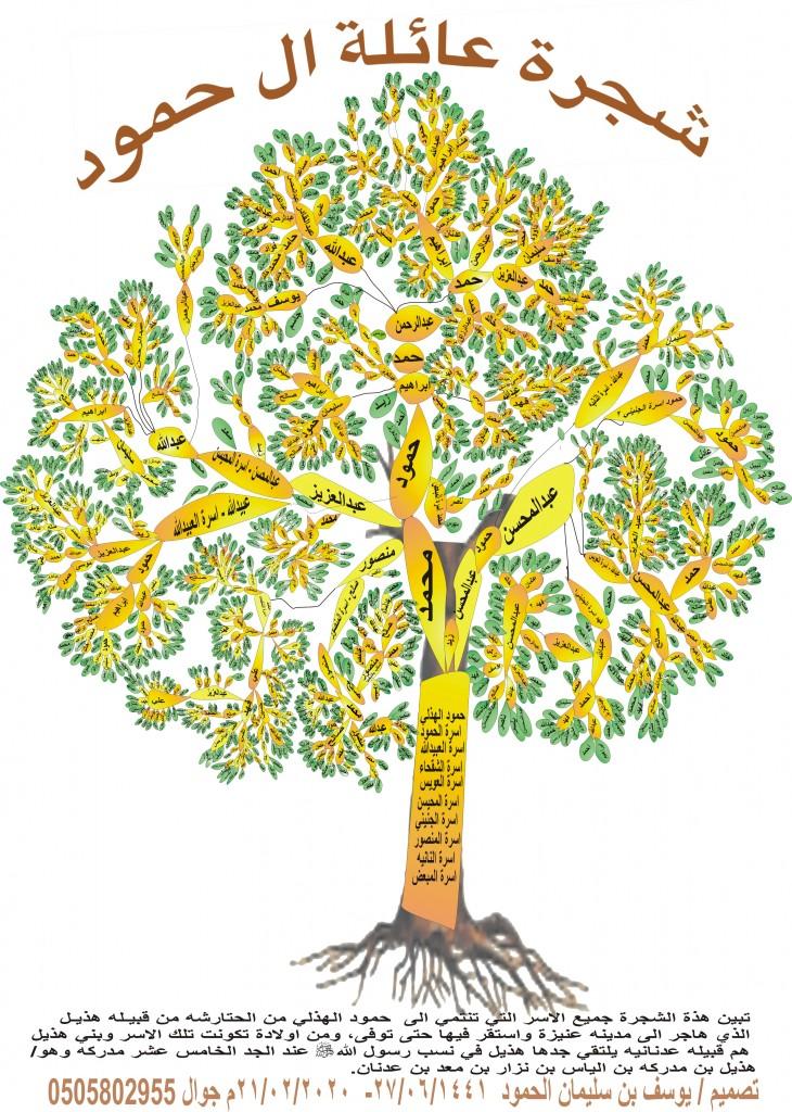 شجرة_عائله_ال_حمود_21-02-2020
